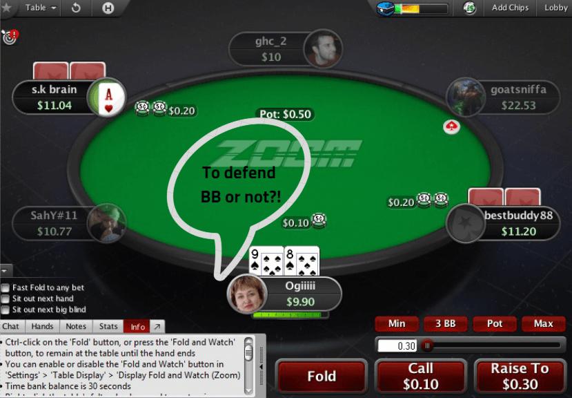 Defending your Big Blind in Poker