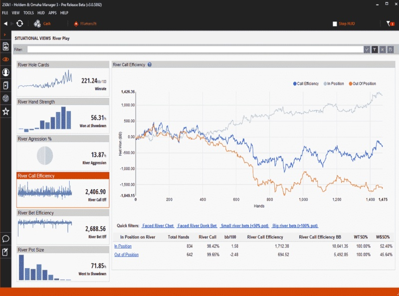 Situational Views Analysis - Holdem Manager 3