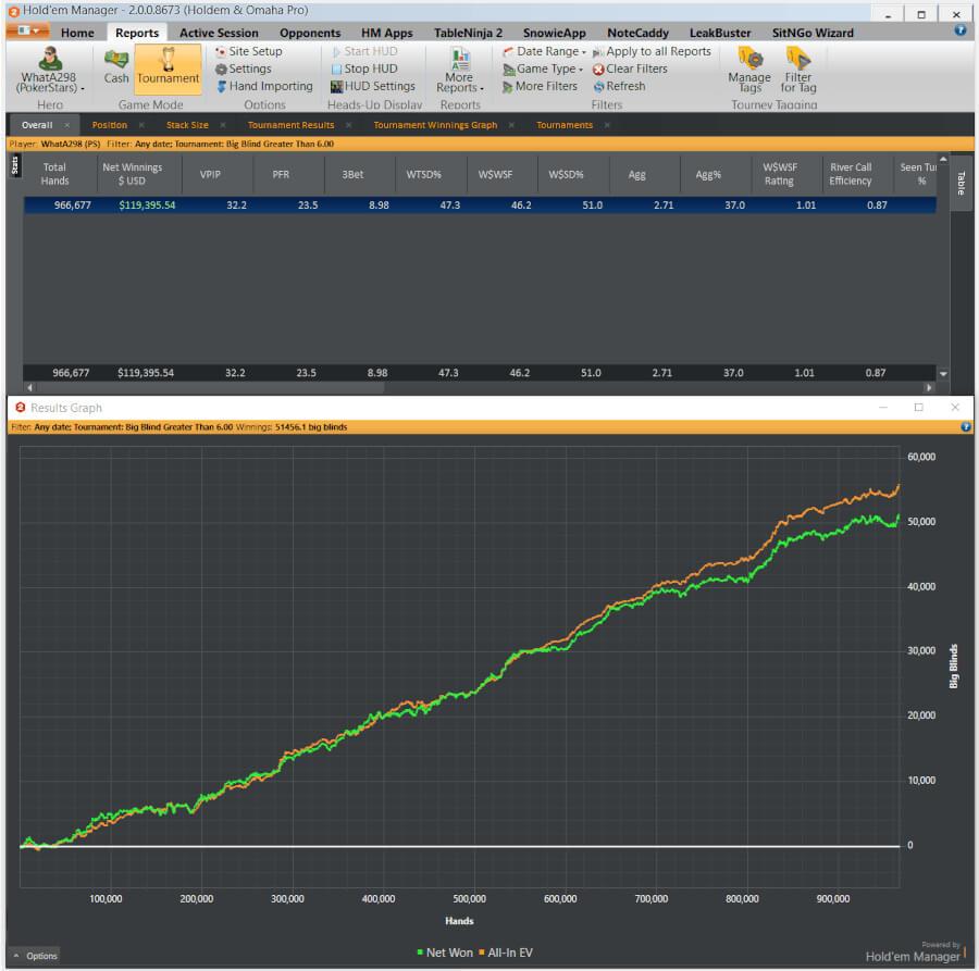 Hold Em Manager Tournament Winnings Graph Screenshot